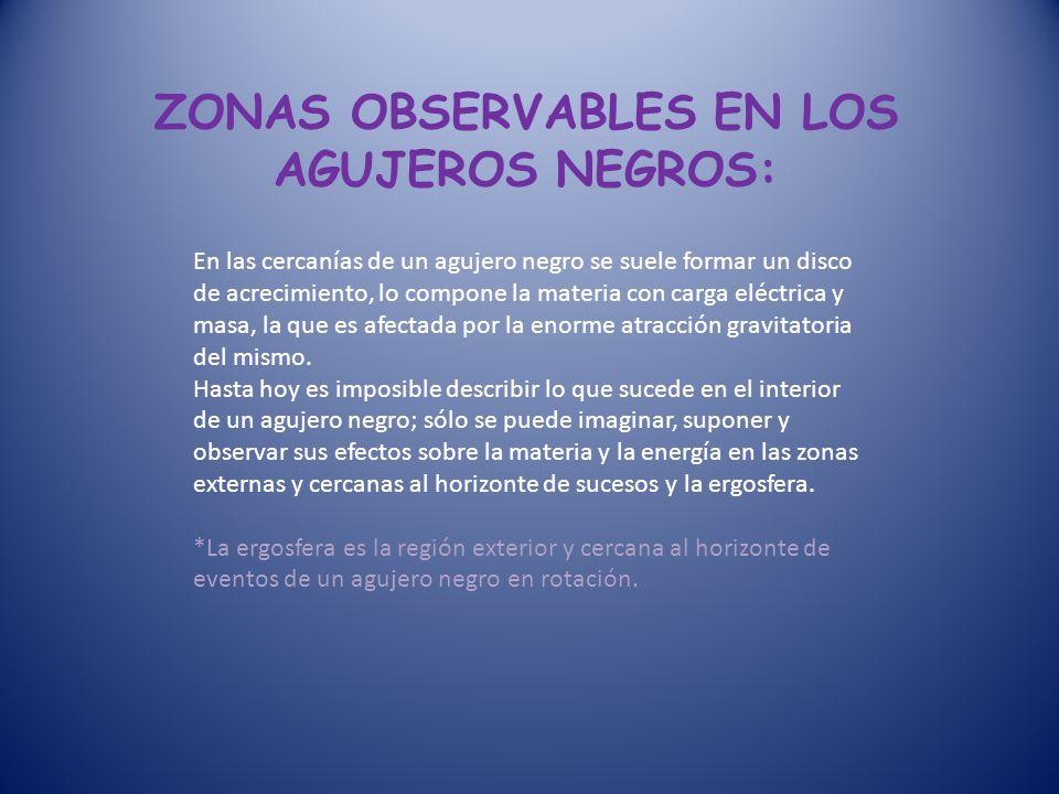 ZONAS OBSERVABLES EN LOS AGUJEROS NEGROS: