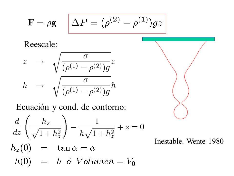 Ecuación y cond. de contorno: