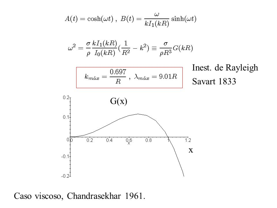 Inest. de Rayleigh Savart 1833 G(x) x Caso viscoso, Chandrasekhar 1961.