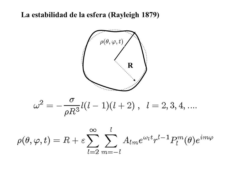 La estabilidad de la esfera (Rayleigh 1879)