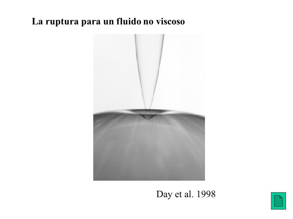 La ruptura para un fluido no viscoso
