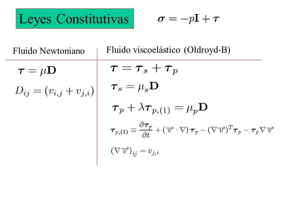 Leyes Constitutivas Fluido Newtoniano Fluido viscoelástico (Oldroyd-B)