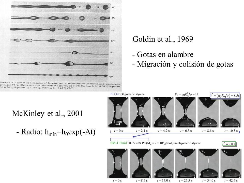 Goldin et al., 1969 Gotas en alambre. Migración y colisión de gotas.