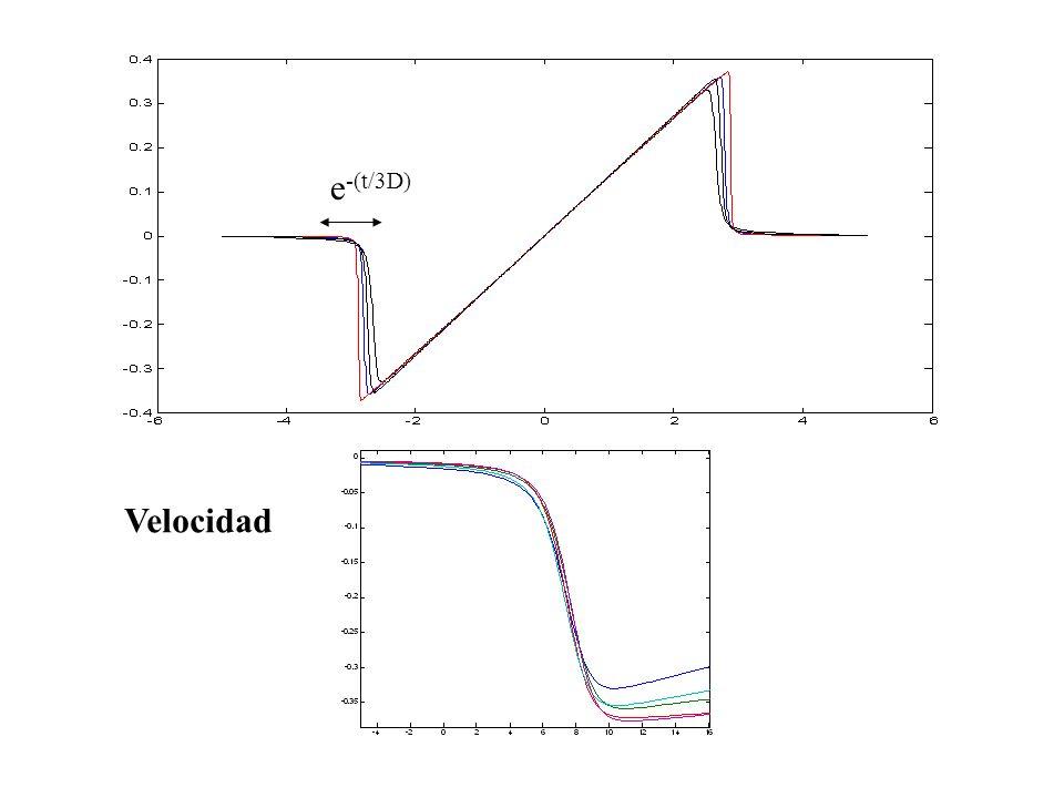 e-(t/3D) Velocidad