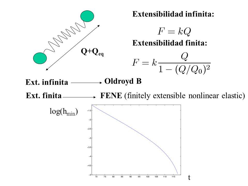 Extensibilidad infinita:
