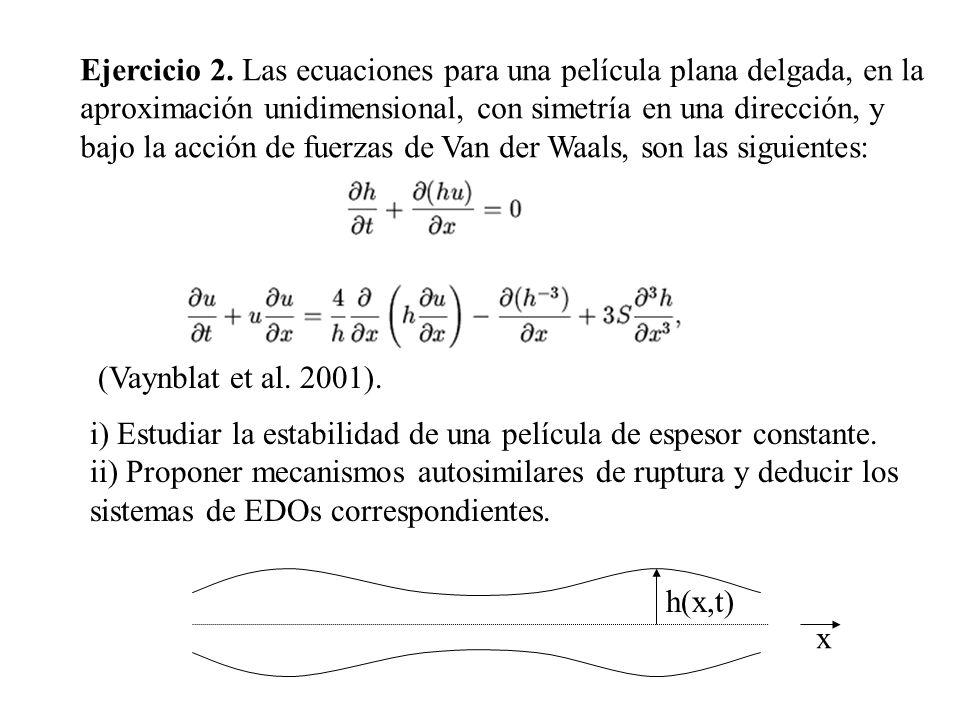 Ejercicio 2. Las ecuaciones para una película plana delgada, en la
