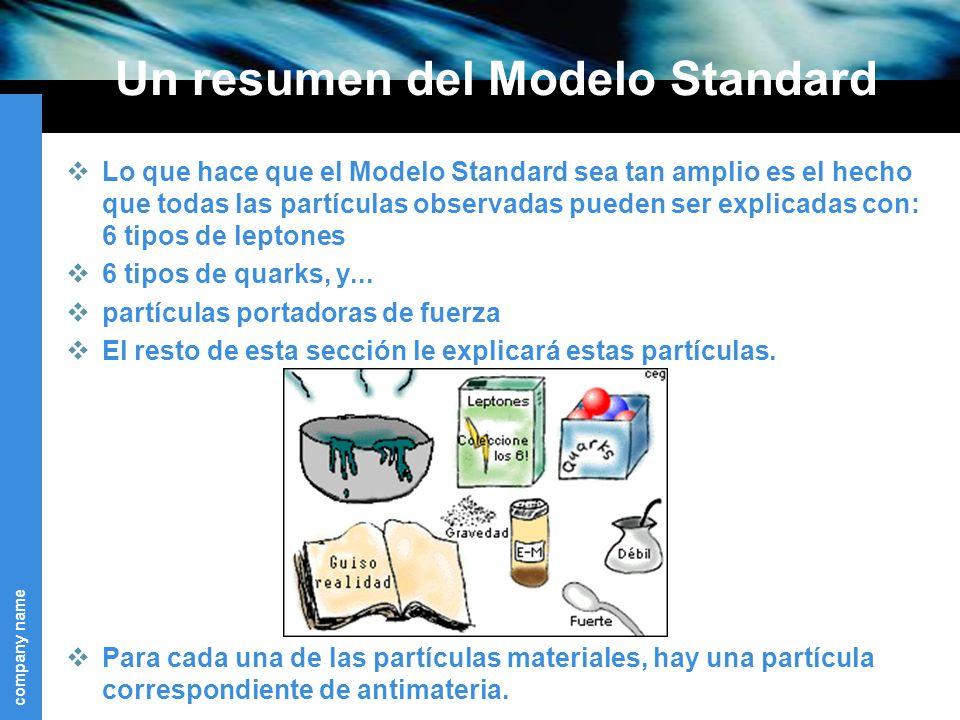 Un resumen del Modelo Standard