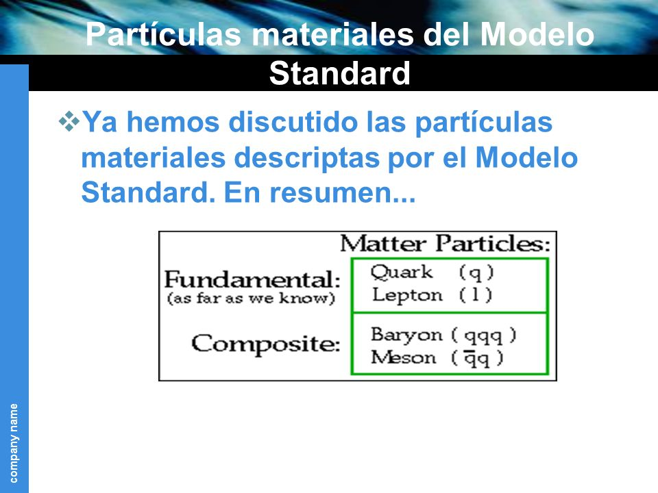 Partículas materiales del Modelo Standard