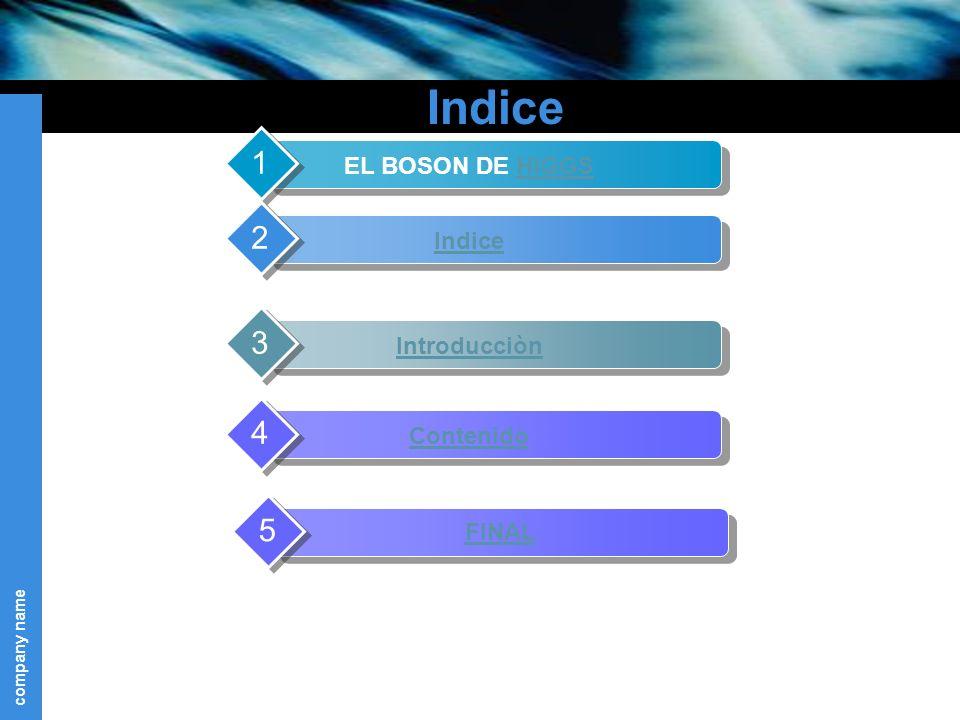 Indice EL BOSON DE HIGGS 1 Indice 2 Introducciòn 3 Contenido 4 FINAL 5