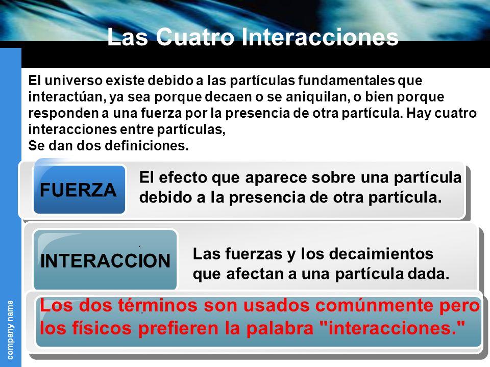 Las Cuatro Interacciones
