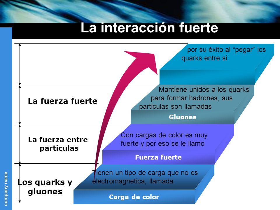 La interacción fuerte La fuerza fuerte Los quarks y gluones