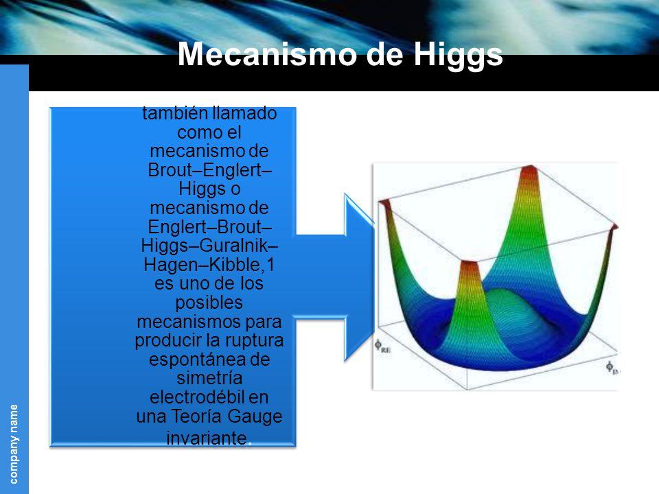 Mecanismo de Higgs