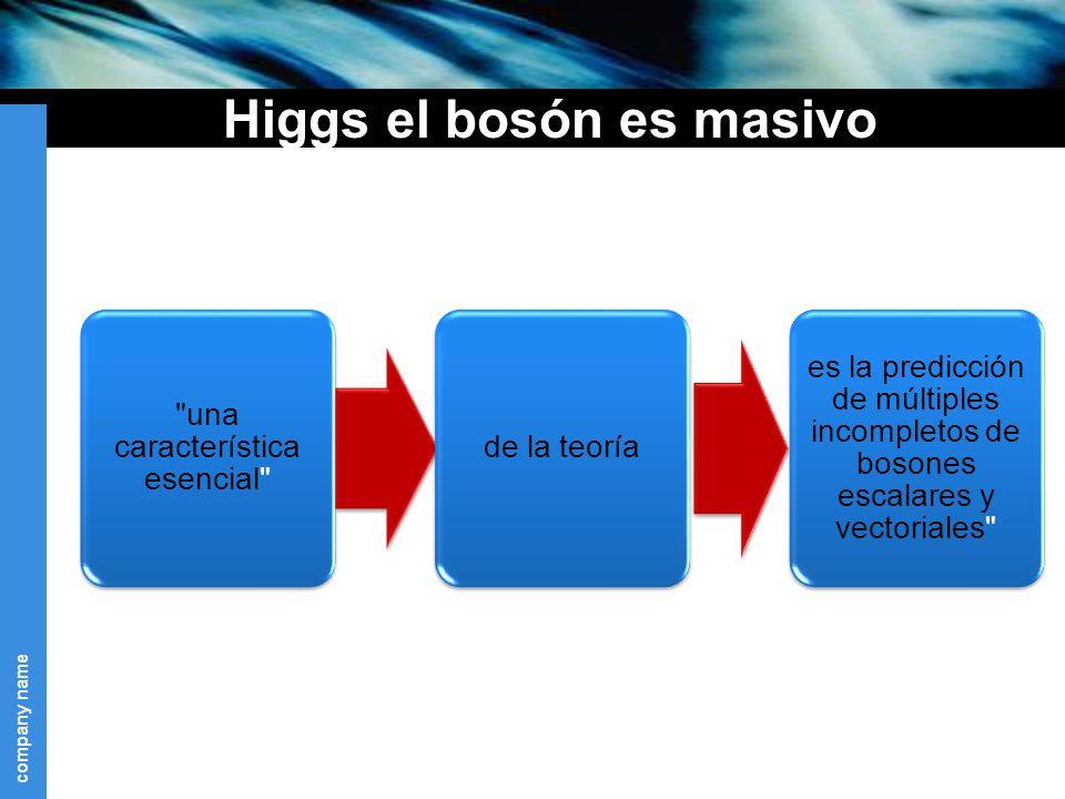 Higgs el bosón es masivo