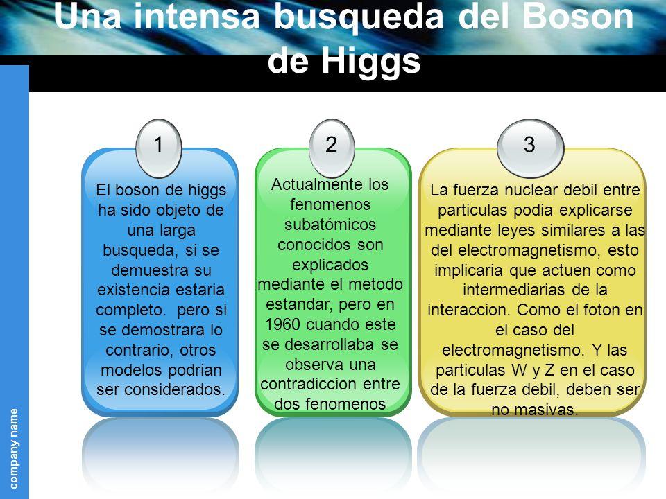 Una intensa busqueda del Boson de Higgs