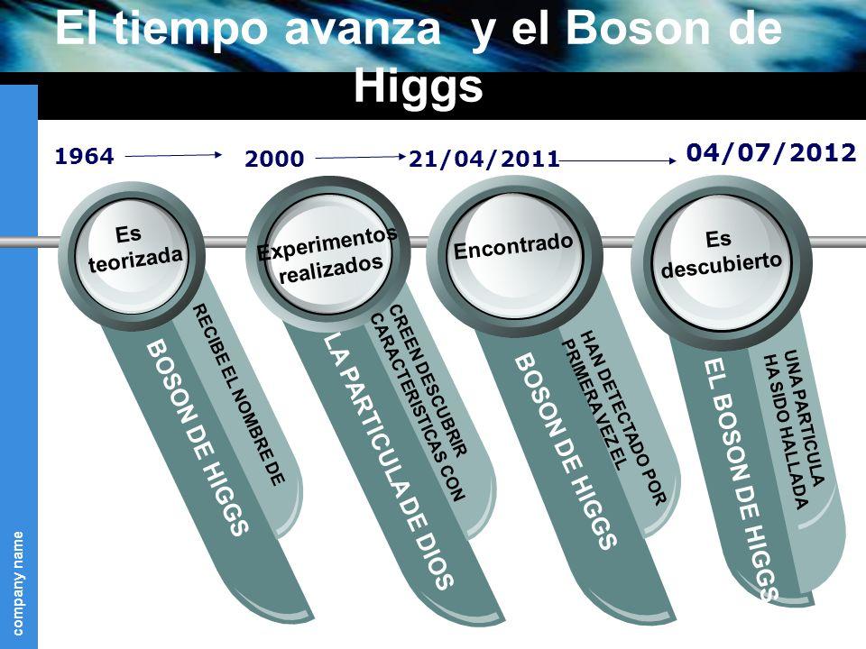 El tiempo avanza y el Boson de Higgs