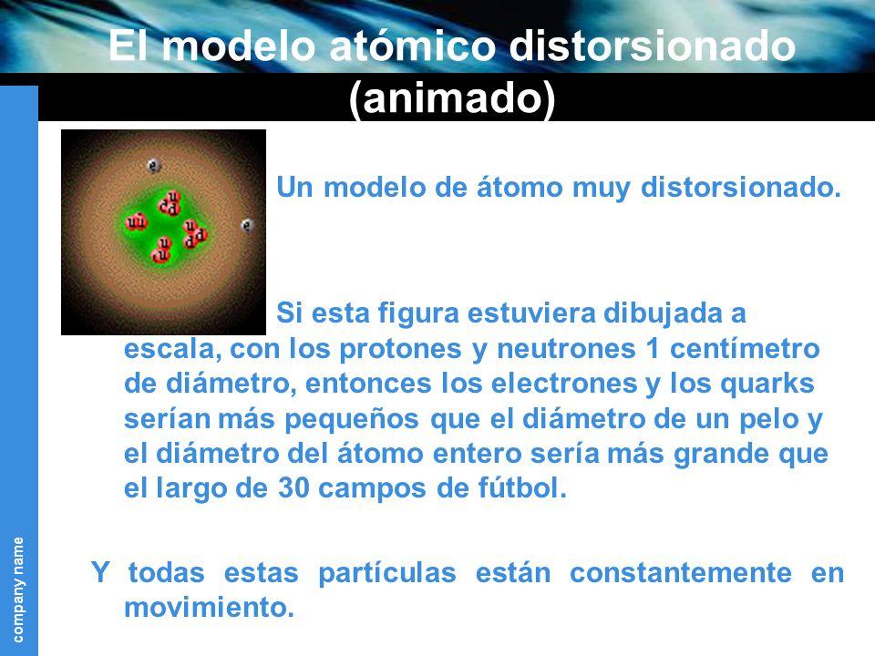 El modelo atómico distorsionado (animado)