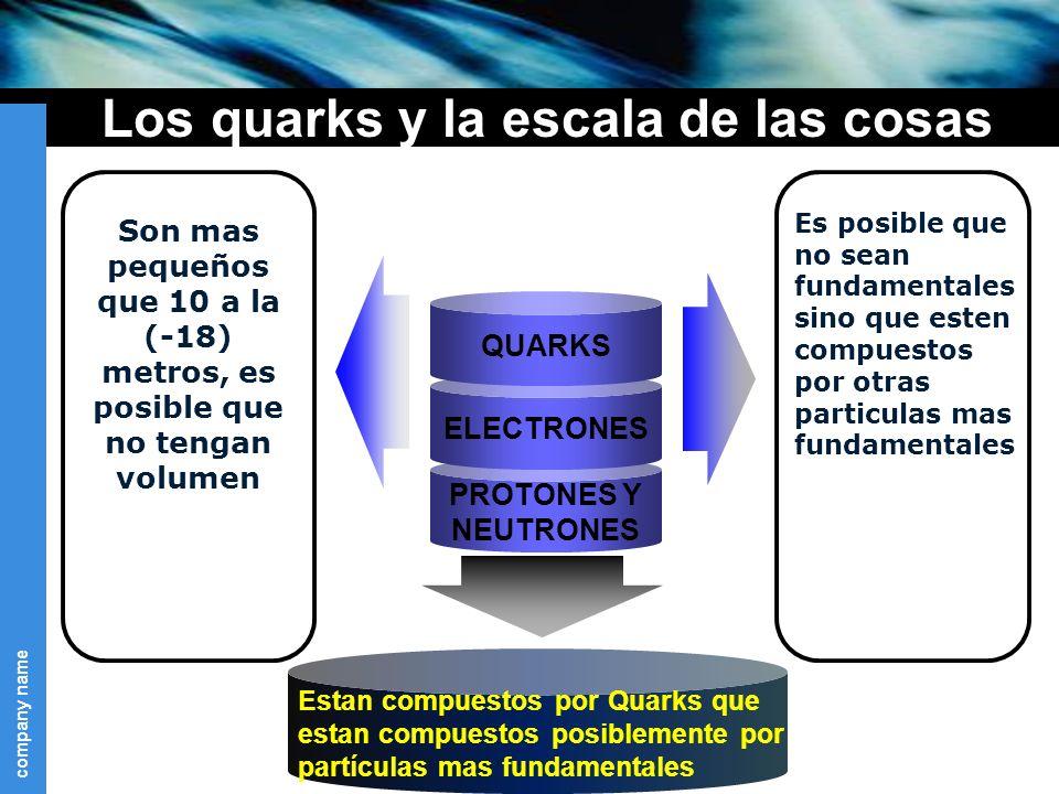 Los quarks y la escala de las cosas