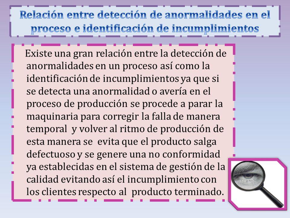 Relación entre detección de anormalidades en el proceso e identificación de incumplimientos