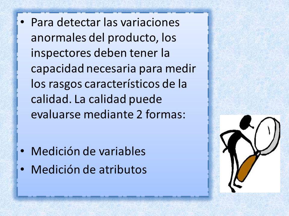 Para detectar las variaciones anormales del producto, los inspectores deben tener la capacidad necesaria para medir los rasgos característicos de la calidad. La calidad puede evaluarse mediante 2 formas: