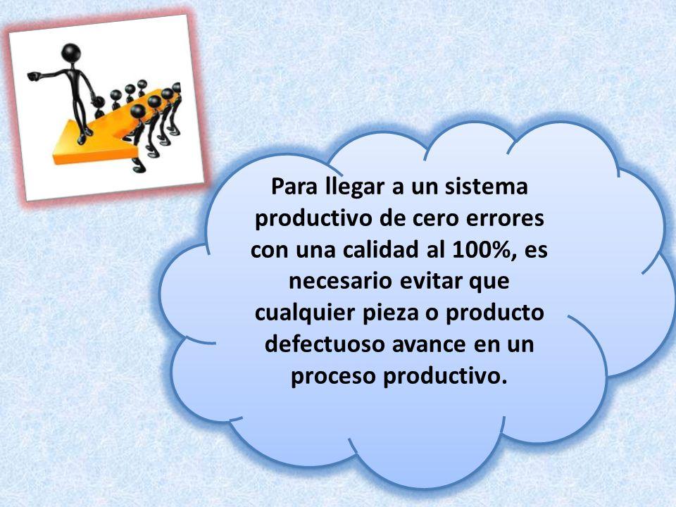Para llegar a un sistema productivo de cero errores con una calidad al 100%, es necesario evitar que cualquier pieza o producto defectuoso avance en un proceso productivo.