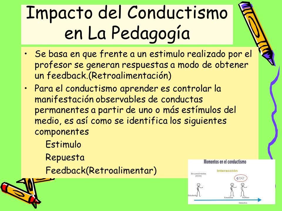 Impacto del Conductismo en La Pedagogía