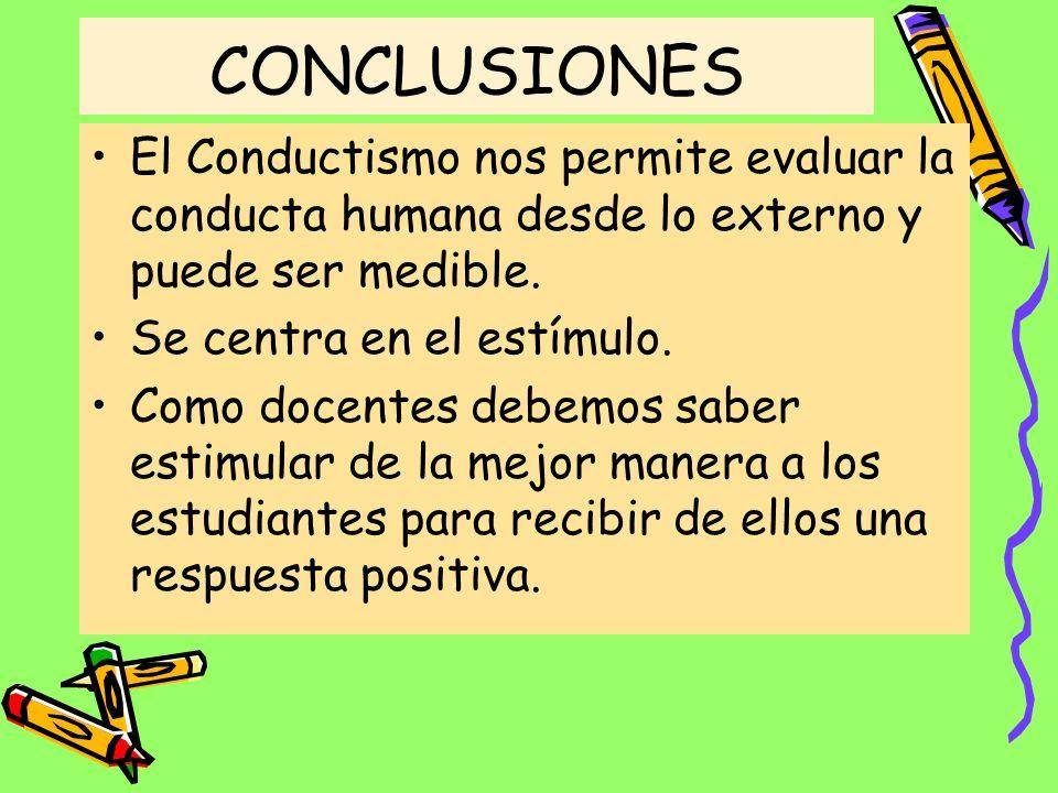 CONCLUSIONES El Conductismo nos permite evaluar la conducta humana desde lo externo y puede ser medible.