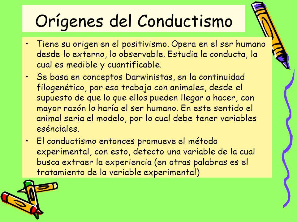 Orígenes del Conductismo