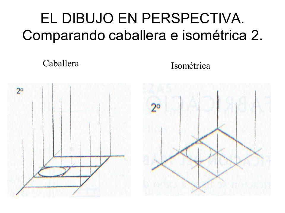EL DIBUJO EN PERSPECTIVA. Comparando caballera e isométrica 2.