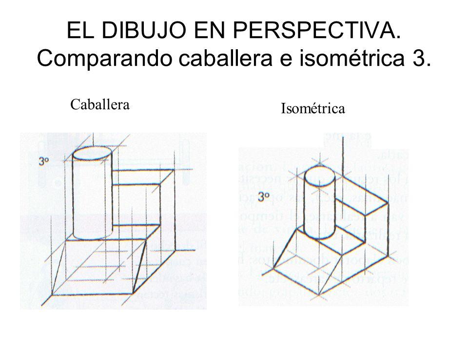 EL DIBUJO EN PERSPECTIVA. Comparando caballera e isométrica 3.