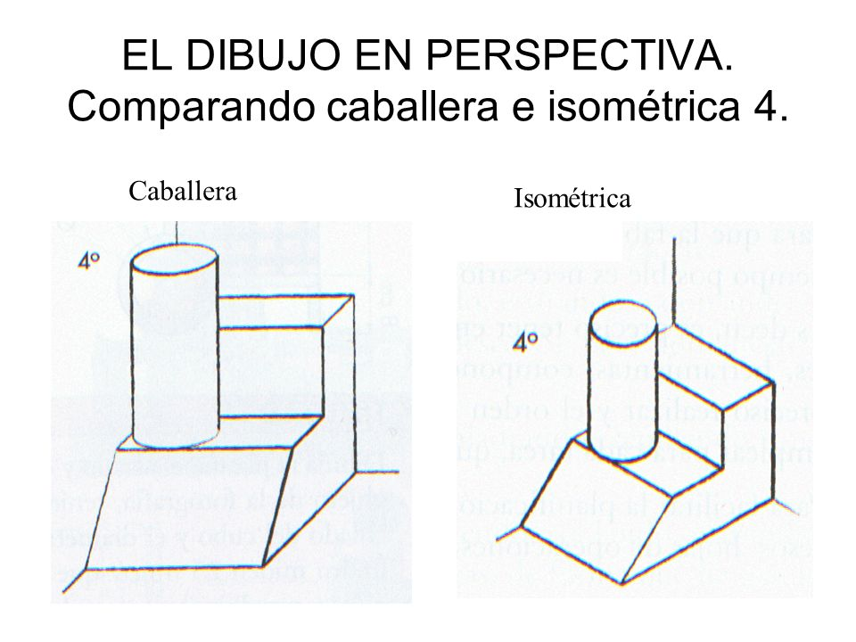 EL DIBUJO EN PERSPECTIVA. Comparando caballera e isométrica 4.