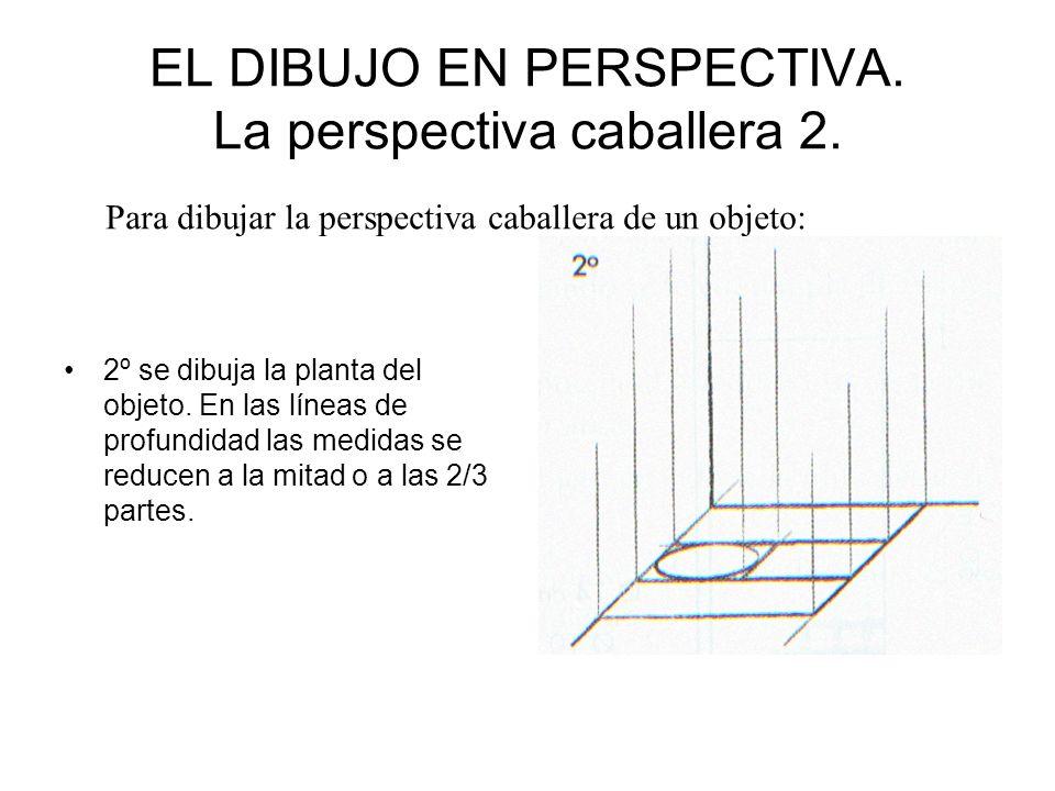 EL DIBUJO EN PERSPECTIVA. La perspectiva caballera 2.