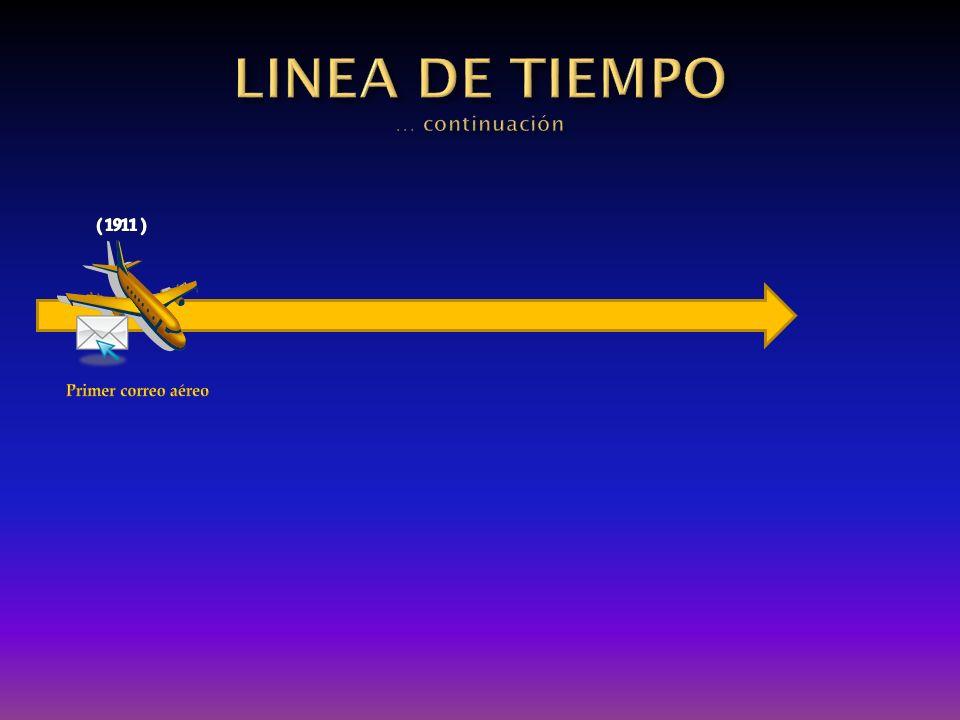 LINEA DE TIEMPO … continuación