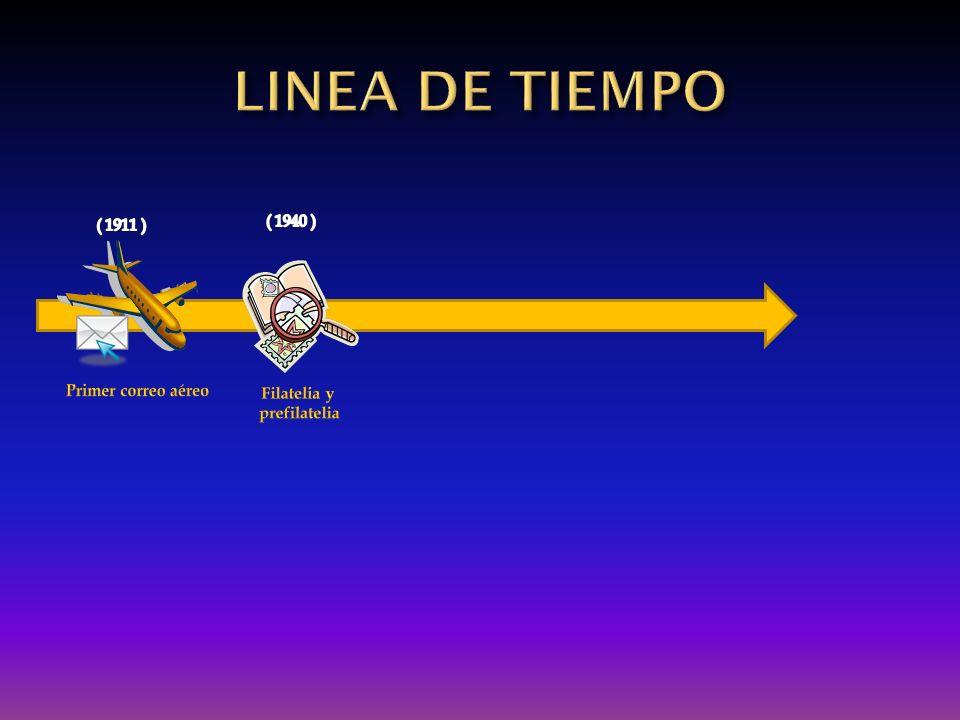 LINEA DE TIEMPO ( 1940 ) ( 1911 ) Primer correo aéreo Filatelia y