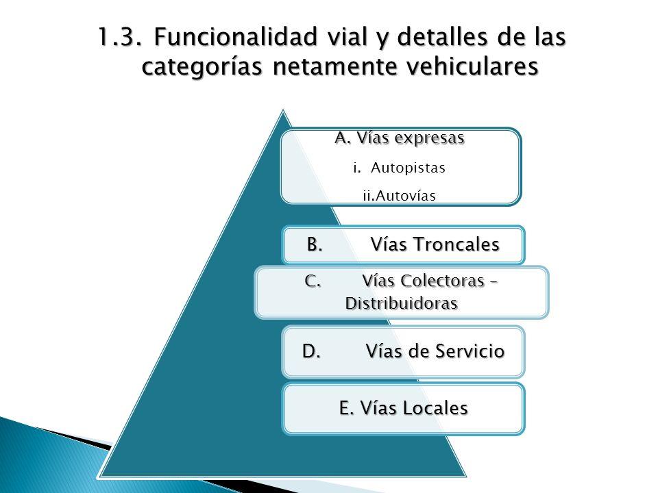 C. Vías Colectoras – Distribuidoras