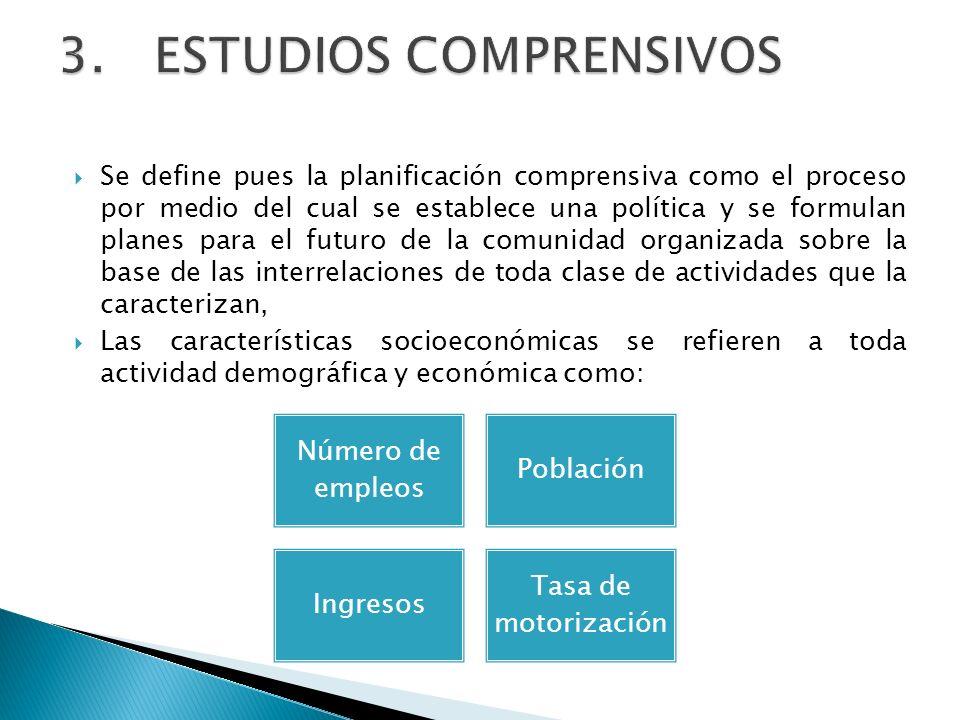 3. ESTUDIOS COMPRENSIVOS