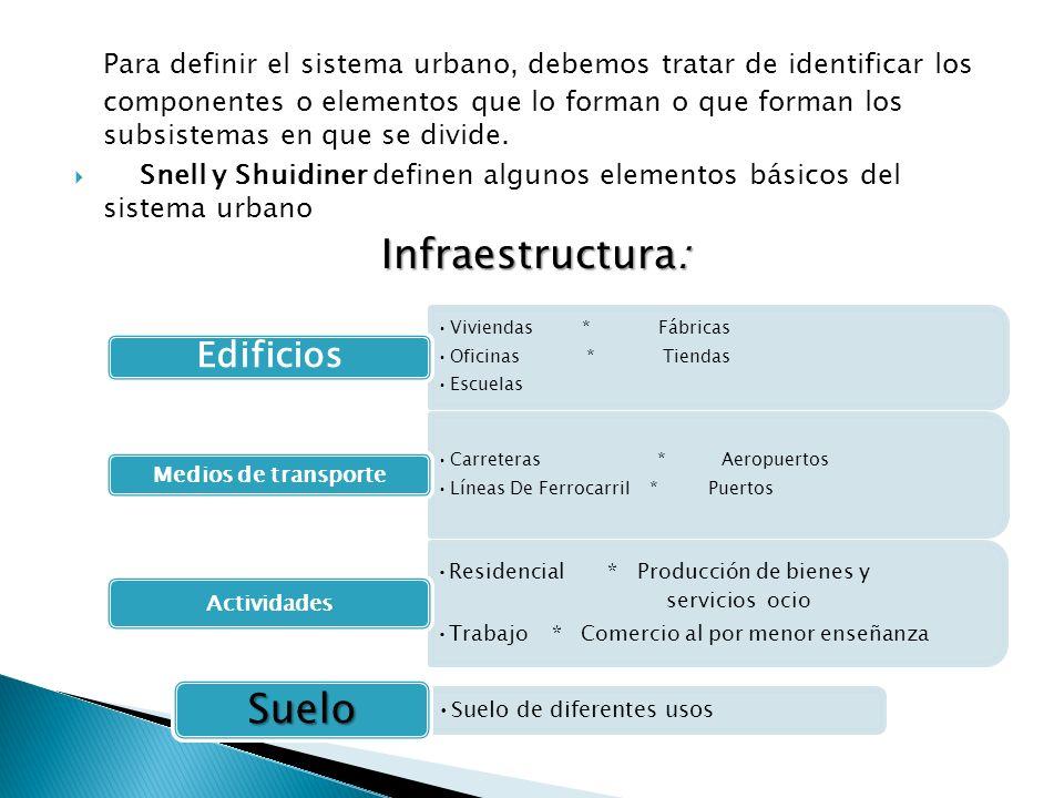 Infraestructura: Suelo