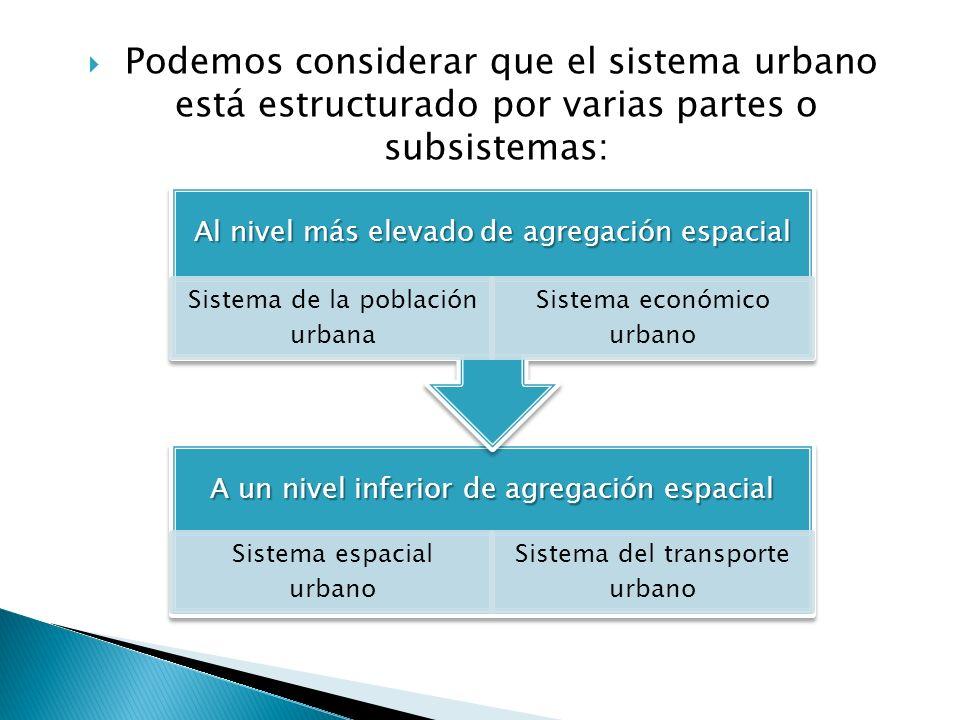 Podemos considerar que el sistema urbano está estructurado por varias partes o subsistemas: