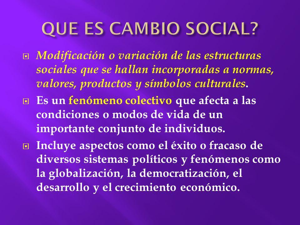 QUE ES CAMBIO SOCIAL