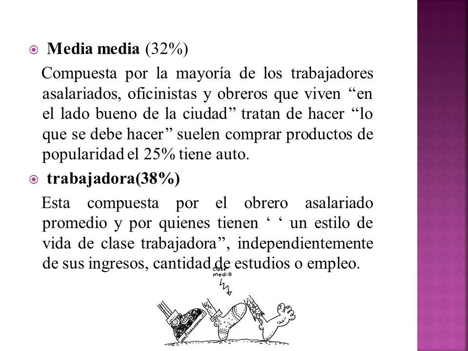 Media media (32%)
