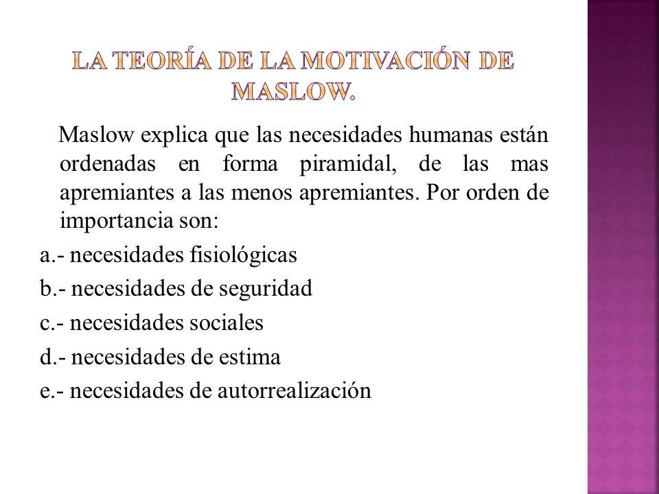 La teoría de la motivación de maslow.