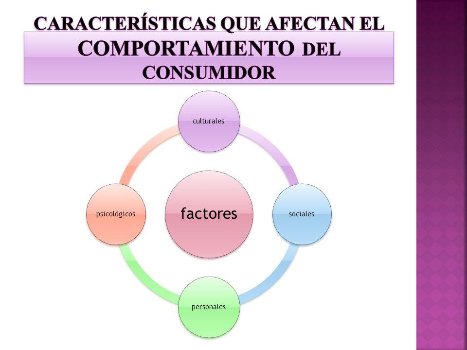 Características que afectan el comportamiento del consumidor