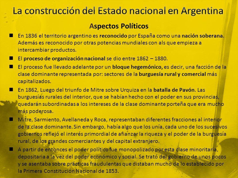 La construcción del Estado nacional en Argentina