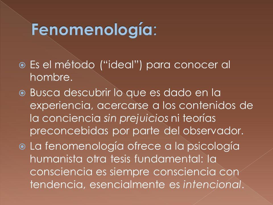 Fenomenología: Es el método ( ideal ) para conocer al hombre.