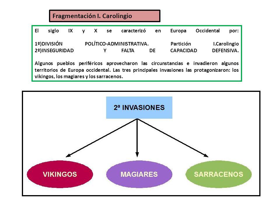 Fragmentación I. Carolingio