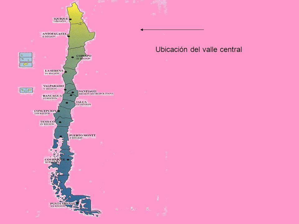 Ubicación del valle central
