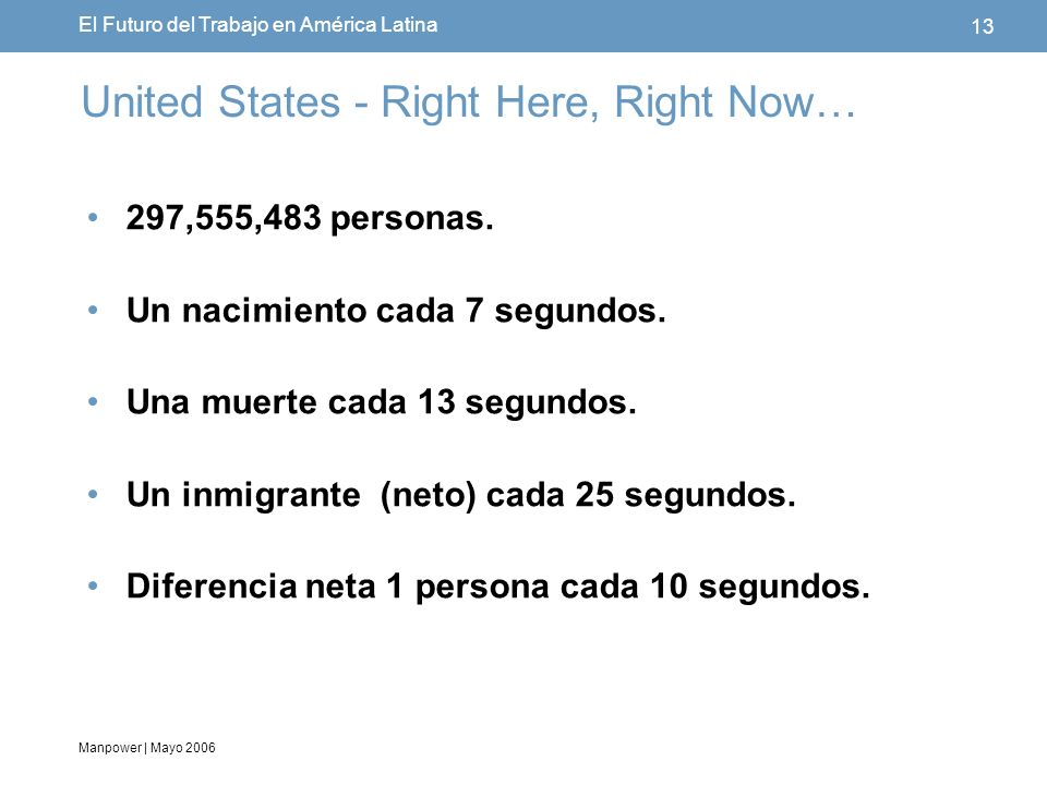 United States - Right Here, Right Now…