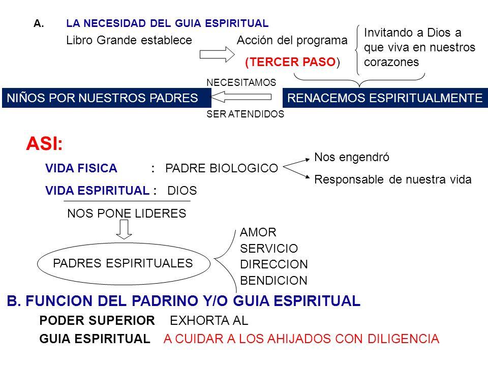 ASI: B. FUNCION DEL PADRINO Y/O GUIA ESPIRITUAL