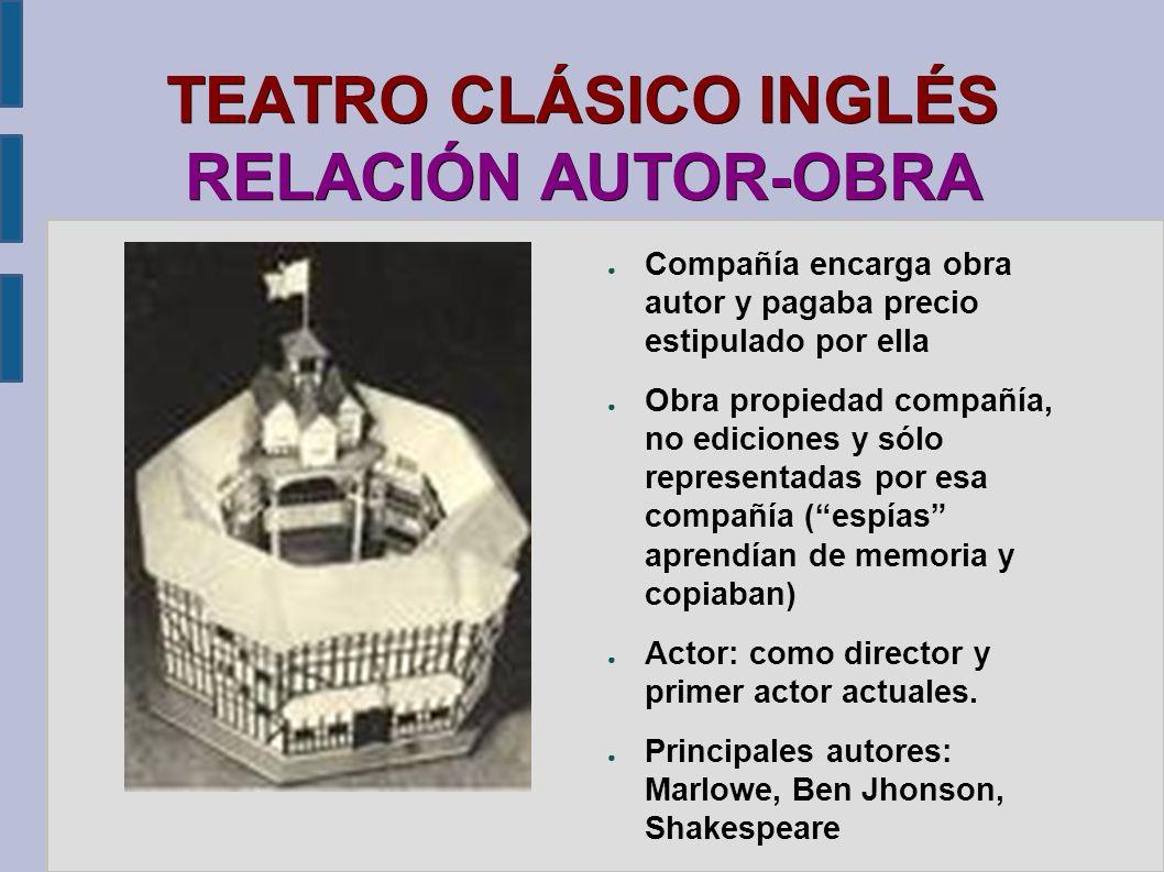 TEATRO CLÁSICO INGLÉS RELACIÓN AUTOR-OBRA