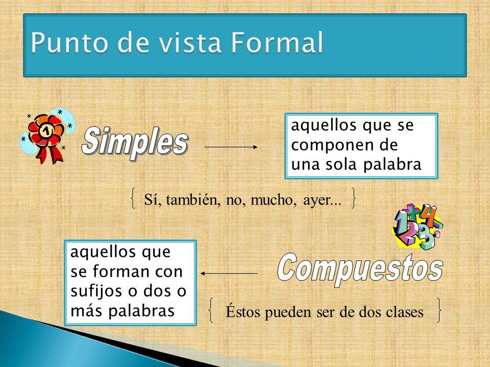 Punto de vista Formal Simples Compuestos