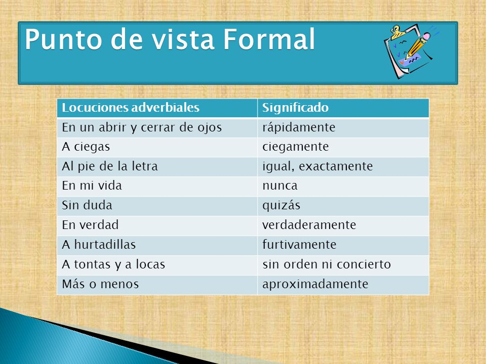 Punto de vista Formal Locuciones adverbiales Significado